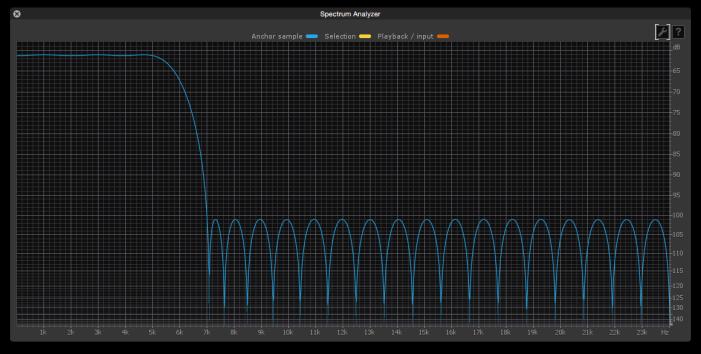 BS.1770 filter spectrum